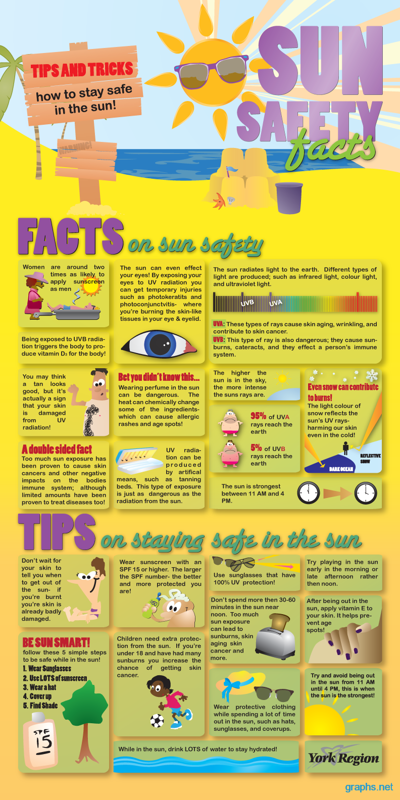 summer-sun-safety-tips-and-facts